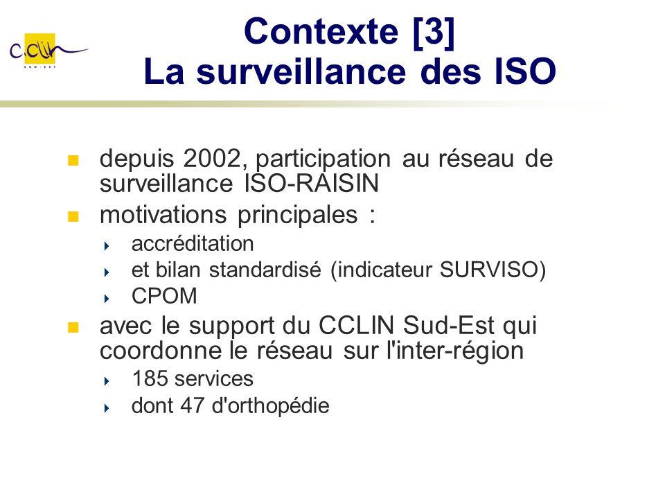 Contexte [3] La surveillance des ISO